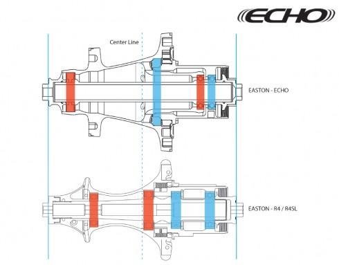 Echo-Hub-Comparison